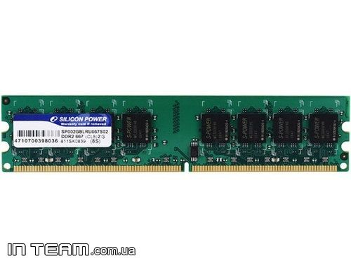 Схема таймингов памяти.  DDR2 SDRAM.