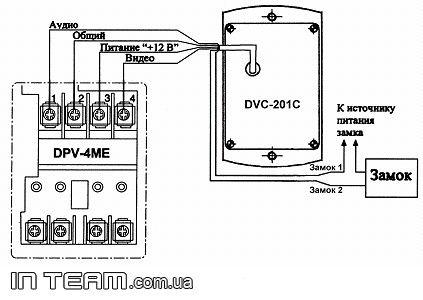 dpv-4hp2 ac 100-240 в,